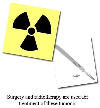 surgery and radiotherapy